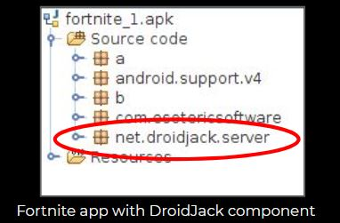 Fake Fortnite apps target Android gamers – SonicWall